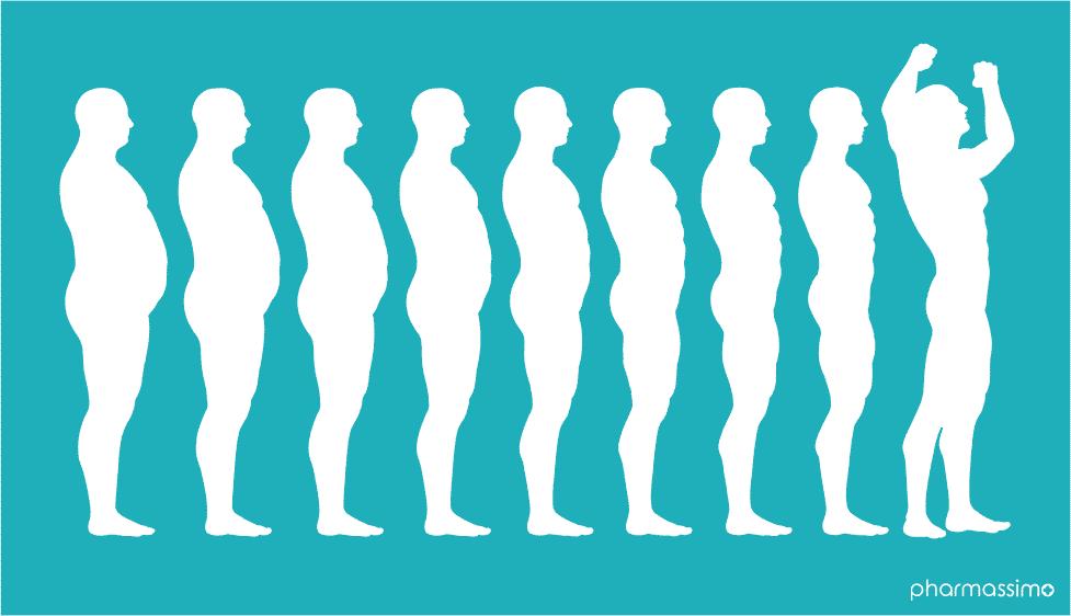 Perte de poids chez l'homme | Pharmassimo