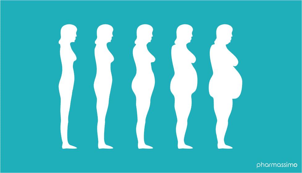 Prise de poids chez la femme | Pharmassimo
