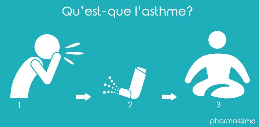 Cual es el asma